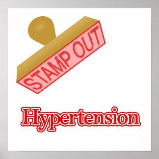 Hipertensión Poster