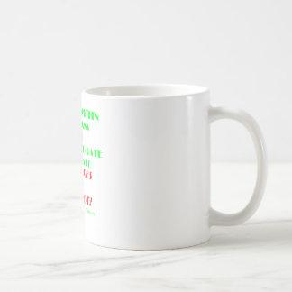 Hipoteca Tazas De Café