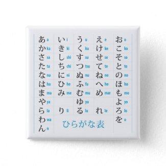 Hiragana Chart Pin