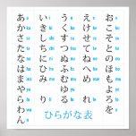 Hiragana Chart Poster