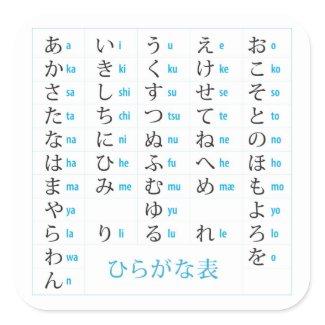 Hiragana Chart Stickers