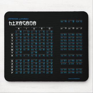 Hiragana Japanese Alphabet Mousepad (Black/Black)