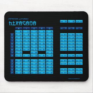 Hiragana Japanese Alphabet Mousepad (Black/Blue)
