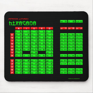 Hiragana Japanese Alphabet Mousepad (Black/Green)