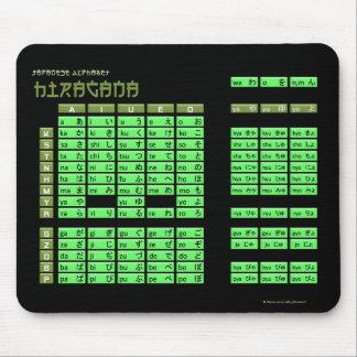 Hiragana Japanese Alphabet Mousepad (Black/Olive)