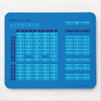 Hiragana Japanese Alphabet Mousepad (Blue/Blue)