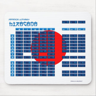 Hiragana Japanese Alphabet Mousepad (Flag/Blue)