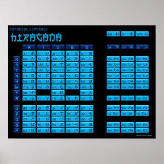 Hiragana Japanese Alphabet Poster (Black/Blue)