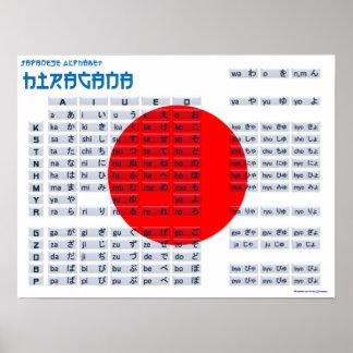 Hiragana Japanese Alphabet Poster (Flag)