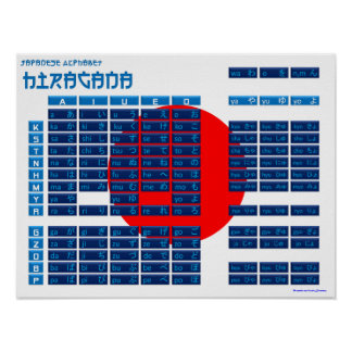 Hiragana Japanese Alphabet Poster (Flag/Blue)