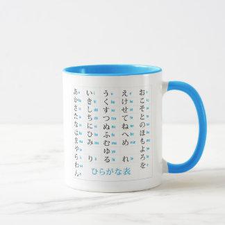 Hiragana & Katakana Chart Mug