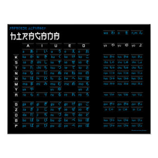 Hiragana Poster - Japanese Alphabet (Black/Black)