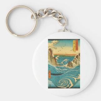 Hiroshige Navaro Rapids Keychain