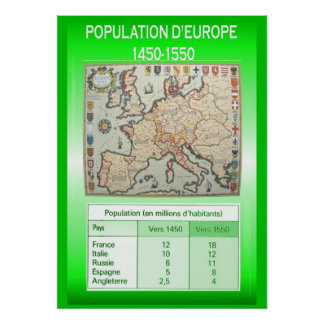 Histoire, Population d'Europe 1450-1550 Poster