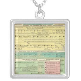Historia bíblica sagrada collar plateado