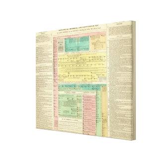 Historia bíblica sagrada impresión en lienzo