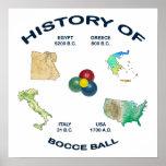 Historia de la bola de Bocce Impresiones