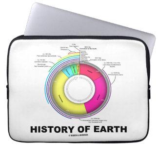 Historia de la tierra (tiempo geológico) fundas computadoras