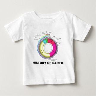 Historia de la tierra (tiempo geológico) playera de bebé
