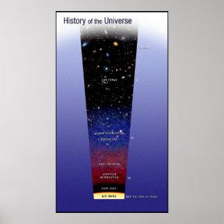 Historia del universo poster