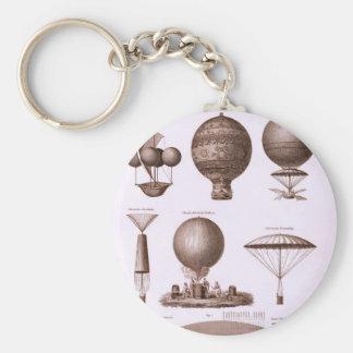 Historical Hot Air Balloon Designs Keychain