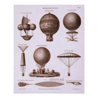 Historical Hot Air Balloon Designs Poster