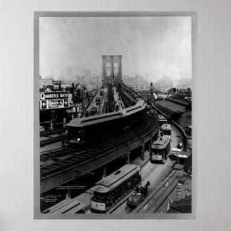 Historical New York City Poster Brooklyn Bridge