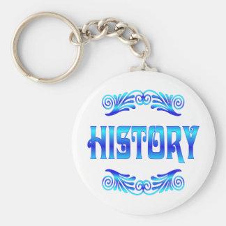 HISTORY BASIC ROUND BUTTON KEYCHAIN