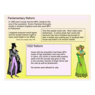 History, British Parliament 1832 Reform Act Postcard