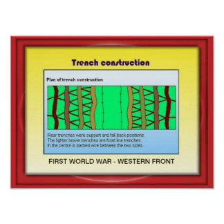 History, First World War, Trench construction Poster