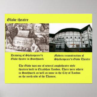 History,  Globe Theatre Shakespeare Print