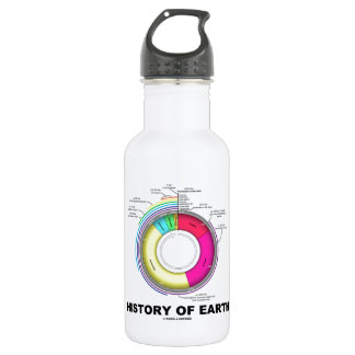 History Of Earth (Geological Time) 18oz Water Bottle