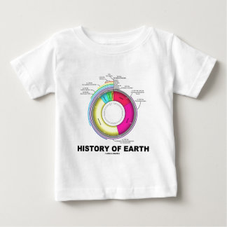 History Of Earth (Geological Time) Baby T-Shirt