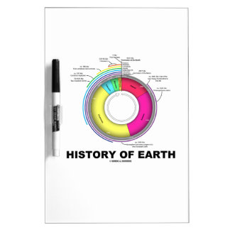 History Of Earth (Geological Time) Dry-Erase Board