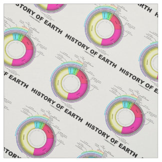 History Of Earth Timeline Circle Geological Age Fabric