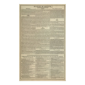 History of Greece Chronology Poster