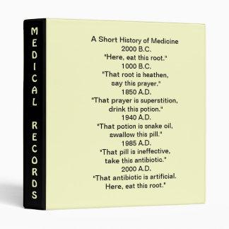 History Of Medicine Records Binder