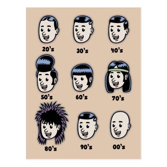History of Mens Hair Postcard