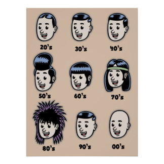 History of Mens Hair Poster
