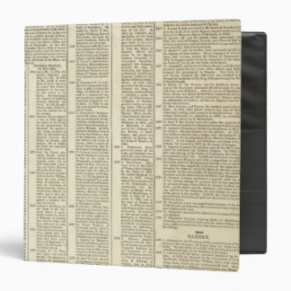History of the Electoral Houses of Germany Vinyl Binder