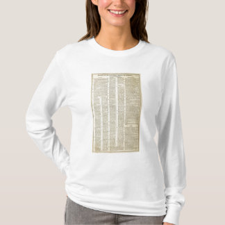 History of the Electoral Houses of Germany T-Shirt