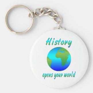 History Opens Worlds Basic Round Button Keychain