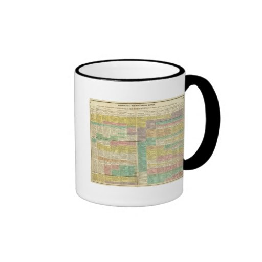 History World to 1789 Ringer Coffee Mug