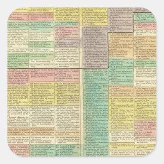 History World to 1789 Square Sticker