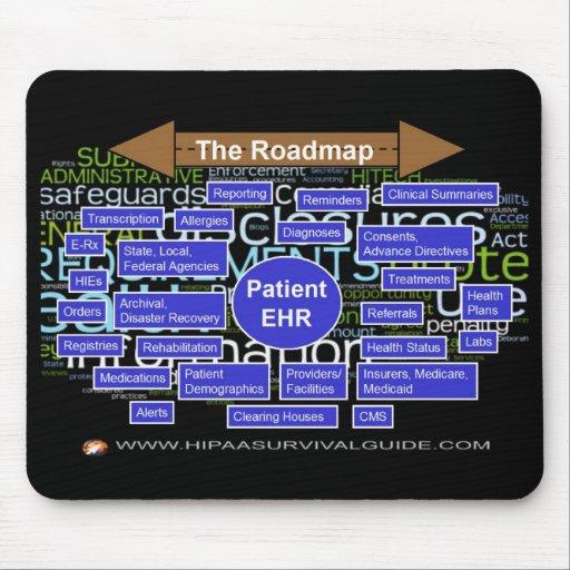 HITECH Roadmap Mouse Pads