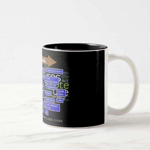 HITECH Roadmap Mug