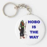 HITW Key Ring Key Chain