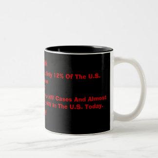 HIV/AIDS Awareness Mug