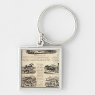 HL Emory and Sons Key Chains
