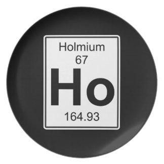 Ho - Holmium Melamine Plate